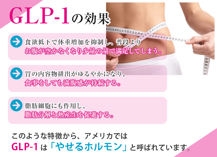 GLP-1の効果